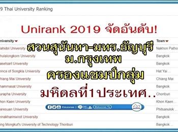 Unirank 2019 จัดอันดับ! มหิดลที่1ประเทศไทย สวนสุนันทา-มทร.ธัญบุรี-ม.กรุงเทพ..ครองแชมป์กลุ่ม