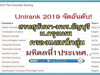 Unirank 2019 Ranking! Mahidol 1 Thailand Suan Sunandha - Trat University Thanyaburi - Bangkok University.
